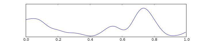 CommentHypnotiser_EEG-Delta